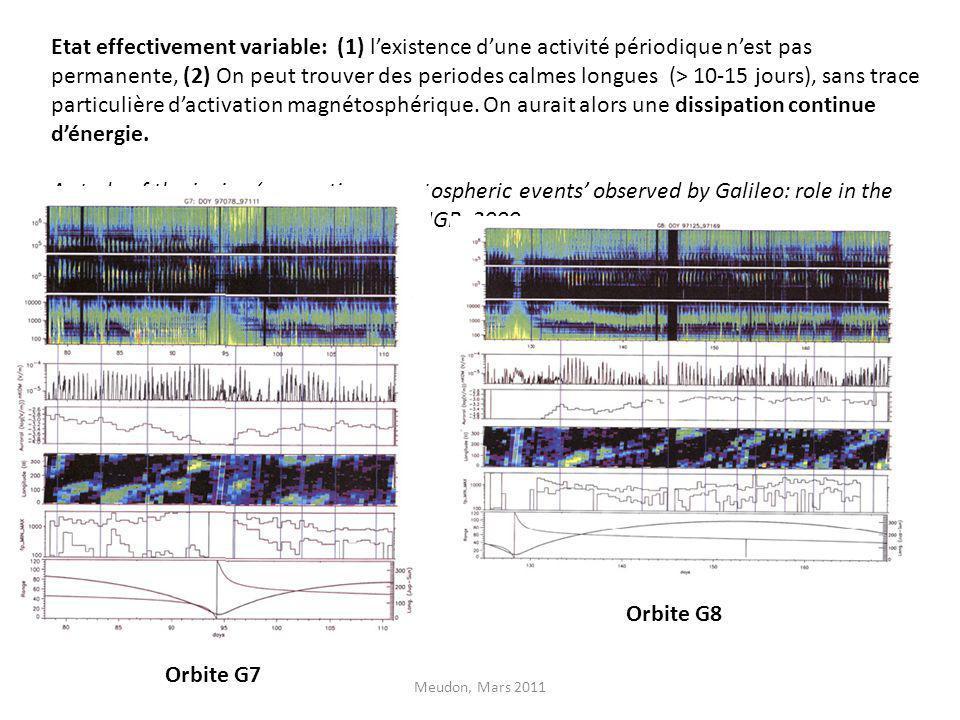 Etat effectivement variable: (1) lexistence dune activité périodique nest pas permanente, (2) On peut trouver des periodes calmes longues (> 10-15 jou