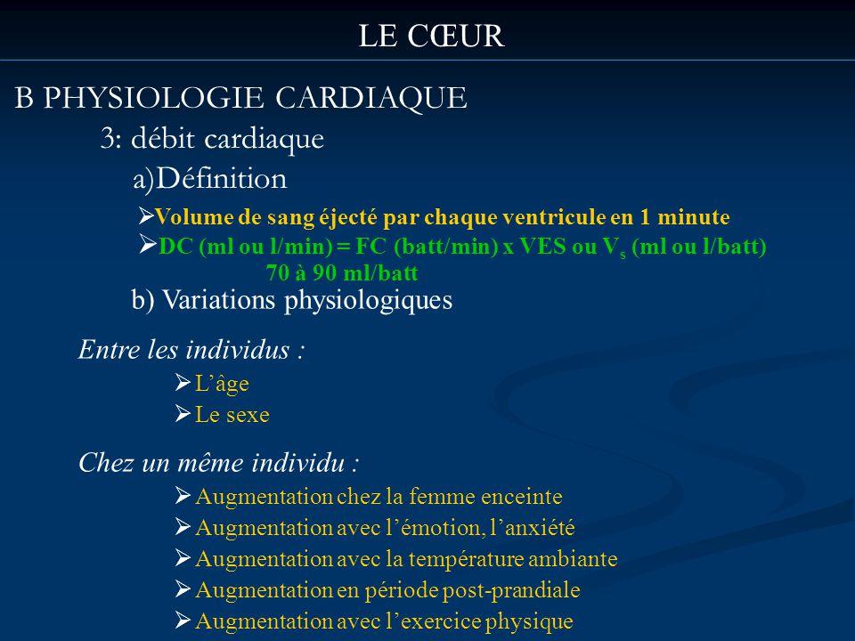 B PHYSIOLOGIE CARDIAQUE 3: débit cardiaque a)Définition Volume de sang éjecté par chaque ventricule en 1 minute DC (ml ou l/min) = FC (batt/min) x VES