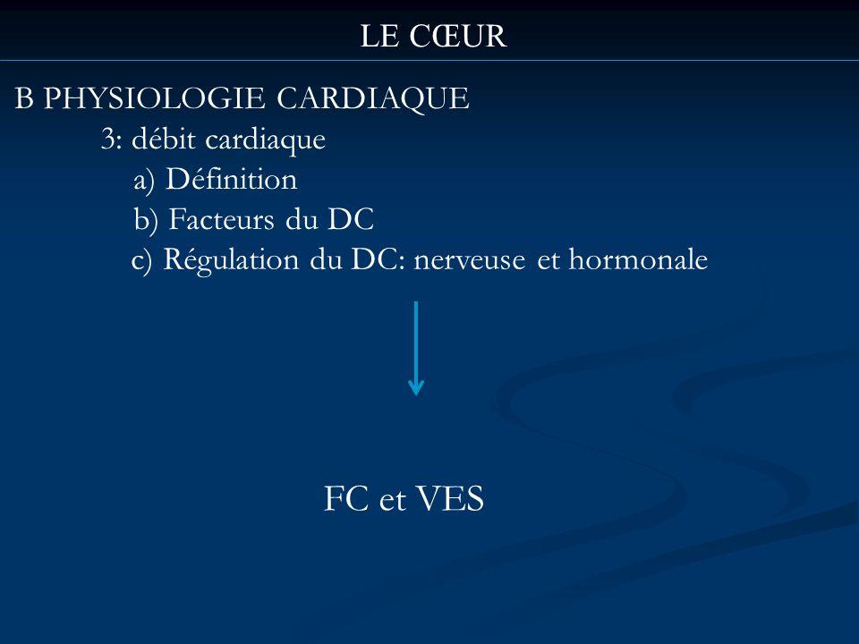 LE CŒUR B PHYSIOLOGIE CARDIAQUE 3: débit cardiaque a) Définition b) Facteurs du DC c) Régulation du DC: nerveuse et hormonale FC et VES
