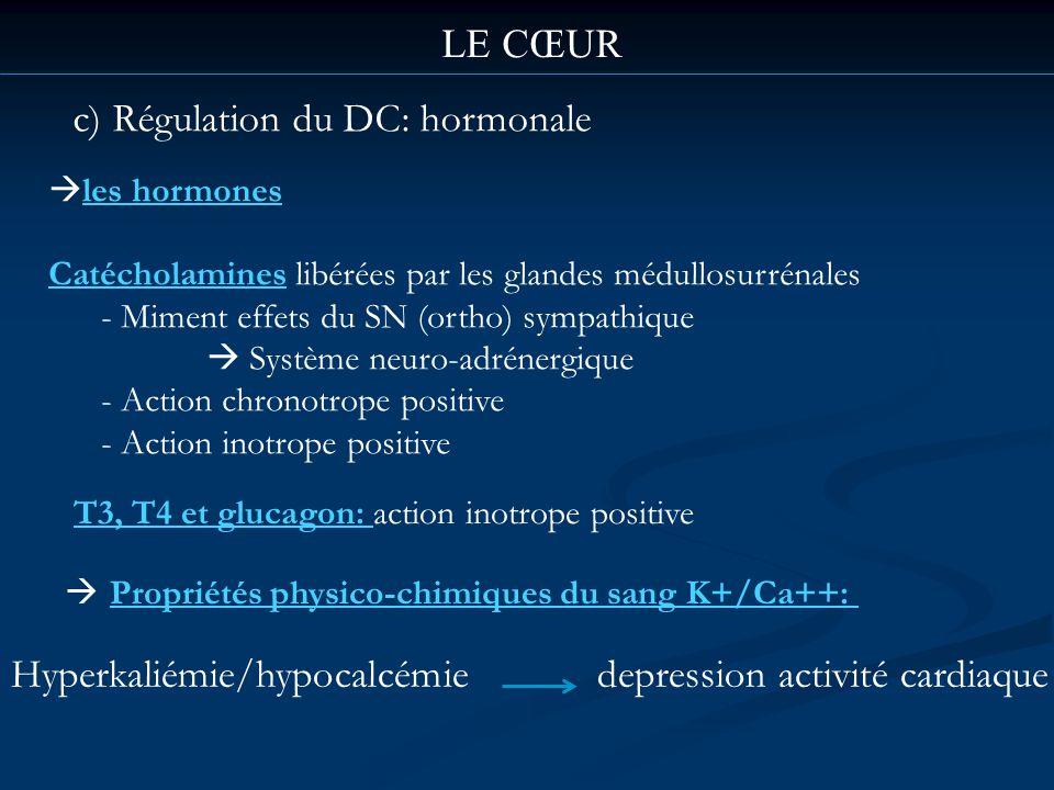 c) Régulation du DC: hormonale LE CŒUR les hormones Catécholamines libérées par les glandes médullosurrénales - Miment effets du SN (ortho) sympathiqu