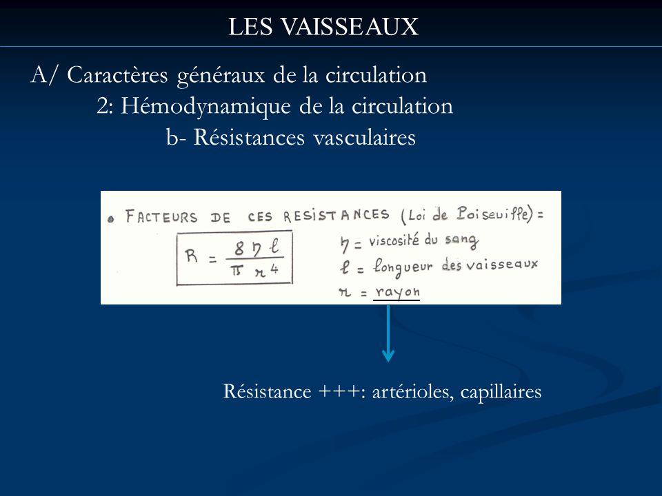 LES VAISSEAUX A/ Caractères généraux de la circulation 2: Hémodynamique de la circulation b- Résistances vasculaires Résistance +++: artérioles, capil