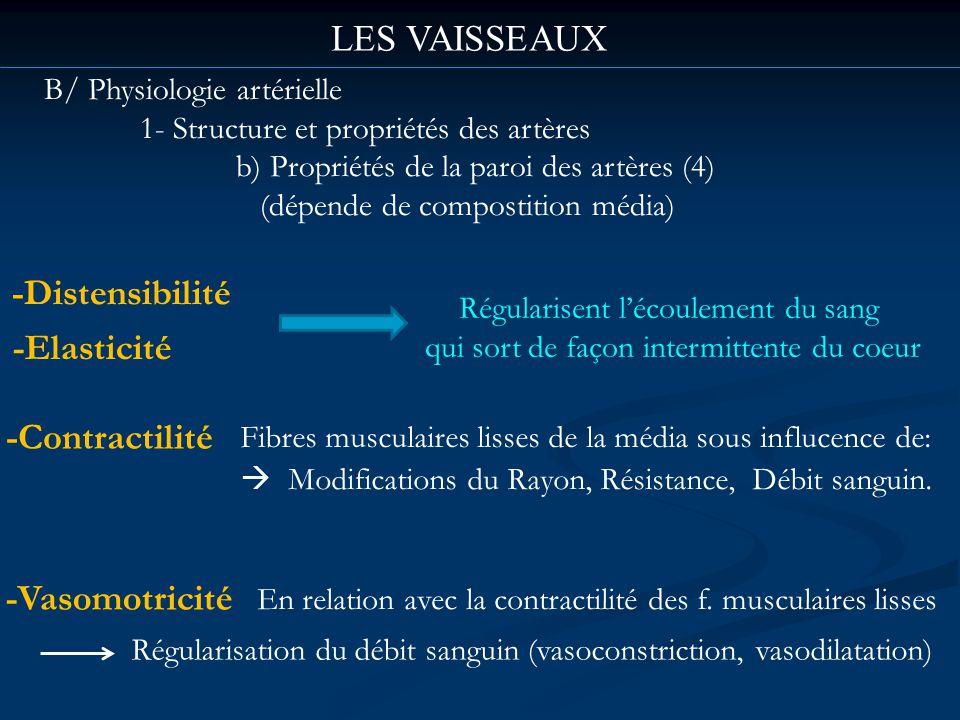 LES VAISSEAUX B/ Physiologie artérielle 1- Structure et propriétés des artères b) Propriétés de la paroi des artères (4) (dépende de compostition médi