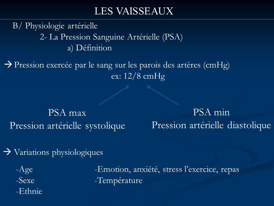 LES VAISSEAUX B/ Physiologie artérielle 2- La Pression Sanguine Artérielle (PSA) a) Définition Pression exercée par le sang sur les parois des artères