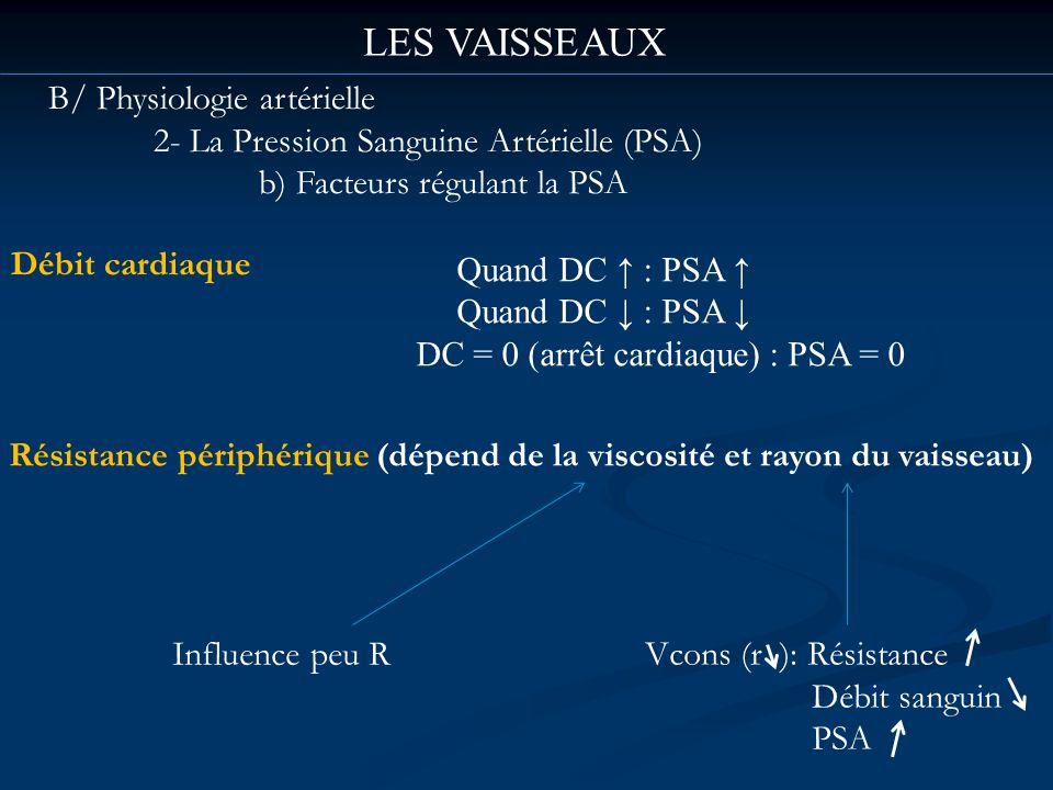LES VAISSEAUX B/ Physiologie artérielle 2- La Pression Sanguine Artérielle (PSA) b) Facteurs régulant la PSA Débit cardiaque Quand DC : PSA DC = 0 (ar