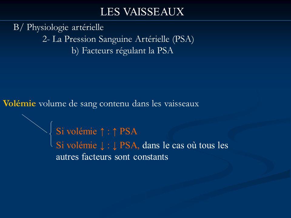 LES VAISSEAUX B/ Physiologie artérielle 2- La Pression Sanguine Artérielle (PSA) b) Facteurs régulant la PSA Volémie volume de sang contenu dans les v