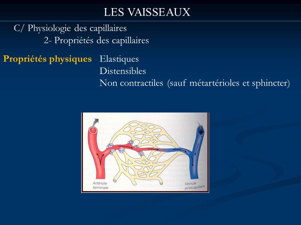 LES VAISSEAUX C/ Physiologie des capillaires 2- Propriétés des capillaires Propriétés physiquesElastiques Distensibles Non contractiles (sauf métartér