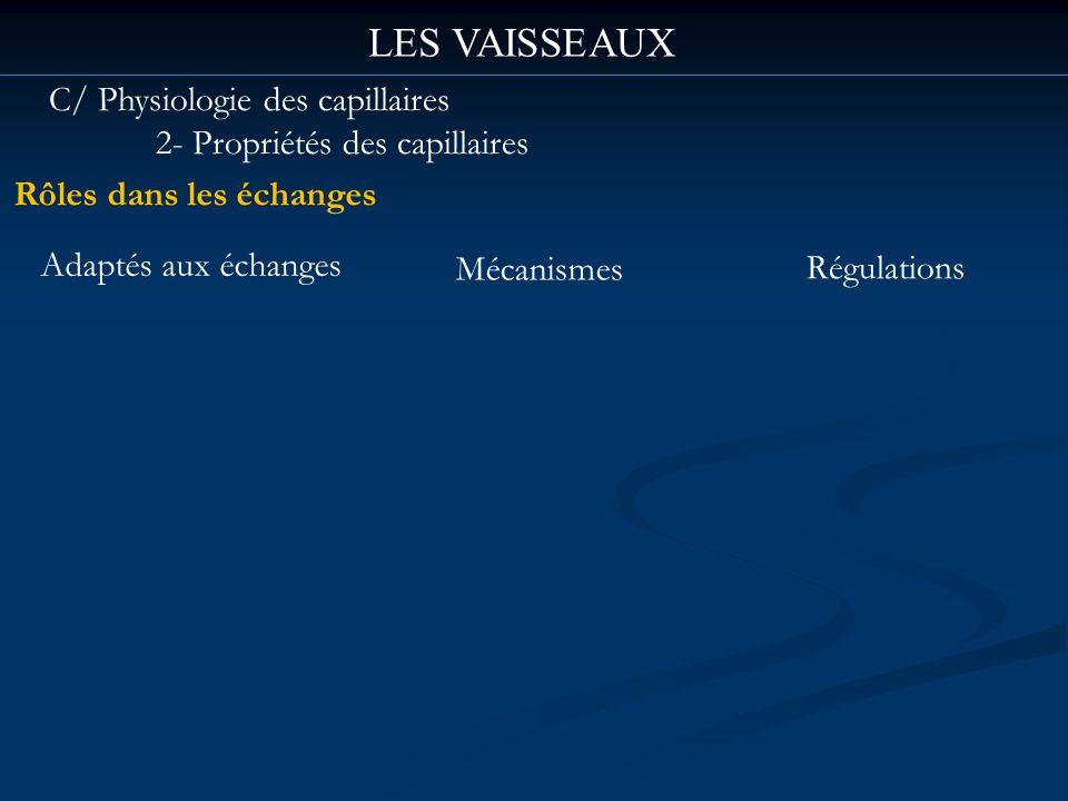 LES VAISSEAUX C/ Physiologie des capillaires 2- Propriétés des capillaires Rôles dans les échanges Adaptés aux échanges Mécanismes Régulations