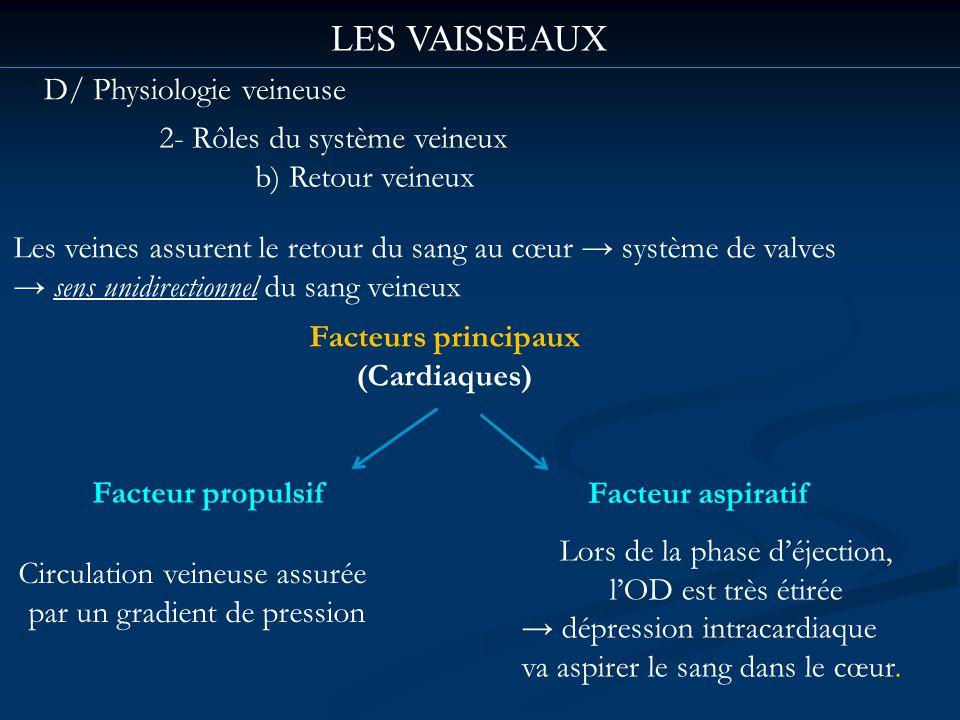 LES VAISSEAUX D/ Physiologie veineuse 2- Rôles du système veineux b) Retour veineux Les veines assurent le retour du sang au cœur système de valves se