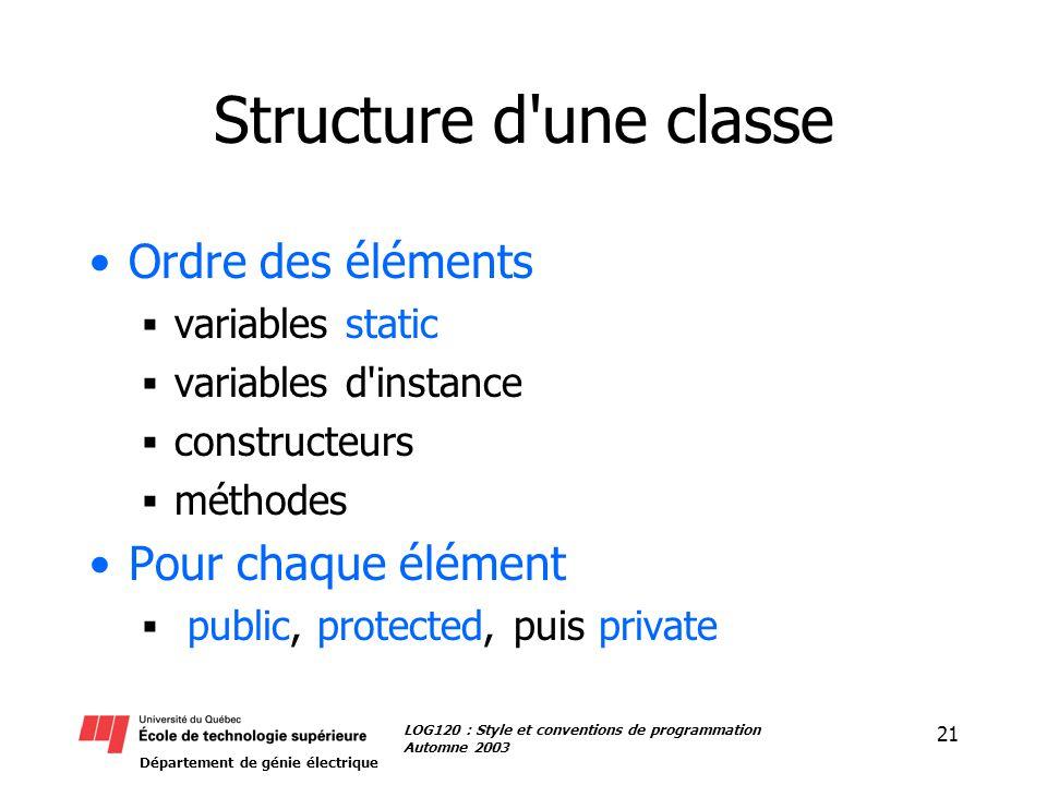 Département de génie électrique 21 LOG120 : Style et conventions de programmation Automne 2003 Structure d une classe Ordre des éléments variables static variables d instance constructeurs méthodes Pour chaque élément public, protected, puis private