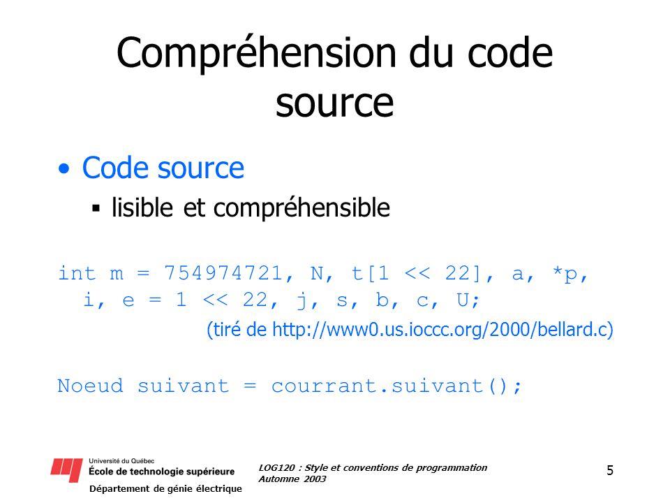 Département de génie électrique 5 LOG120 : Style et conventions de programmation Automne 2003 Compréhension du code source Code source lisible et compréhensible int m = 754974721, N, t[1 << 22], a, *p, i, e = 1 << 22, j, s, b, c, U; (tiré de http://www0.us.ioccc.org/2000/bellard.c) Noeud suivant = courrant.suivant();