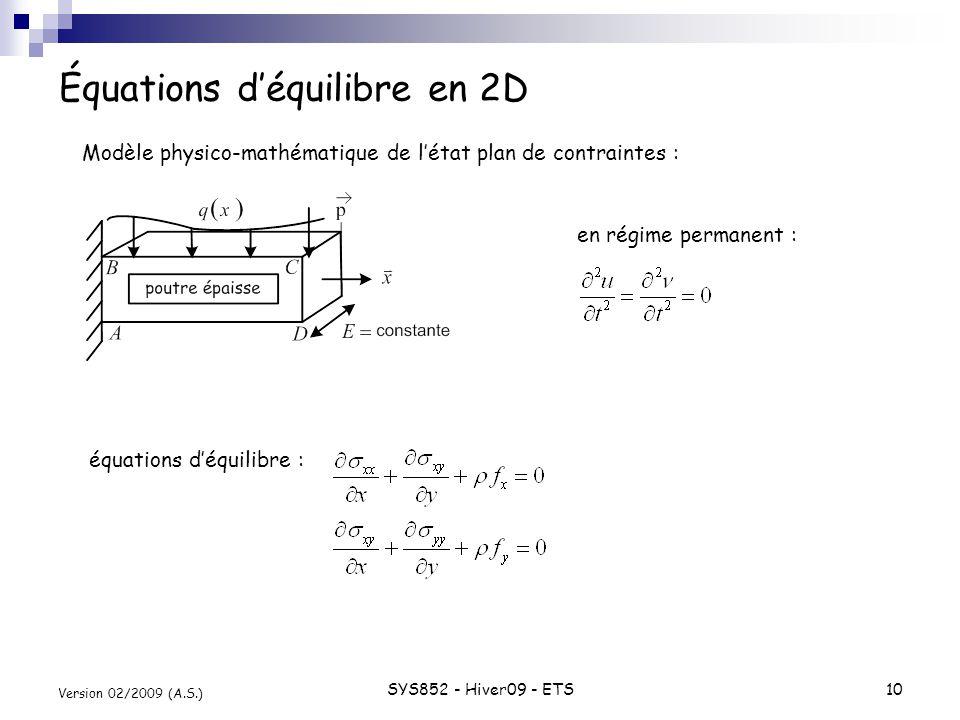 SYS852 - Hiver09 - ETS10 Version 02/2009 (A.S.) Équations déquilibre en 2D Modèle physico-mathématique de létat plan de contraintes : État plan de con