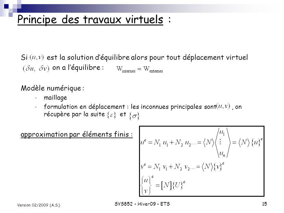 SYS852 - Hiver09 - ETS15 Version 02/2009 (A.S.) Principe des travaux virtuels : Si est la solution déquilibre alors pour tout déplacement virtuel on a