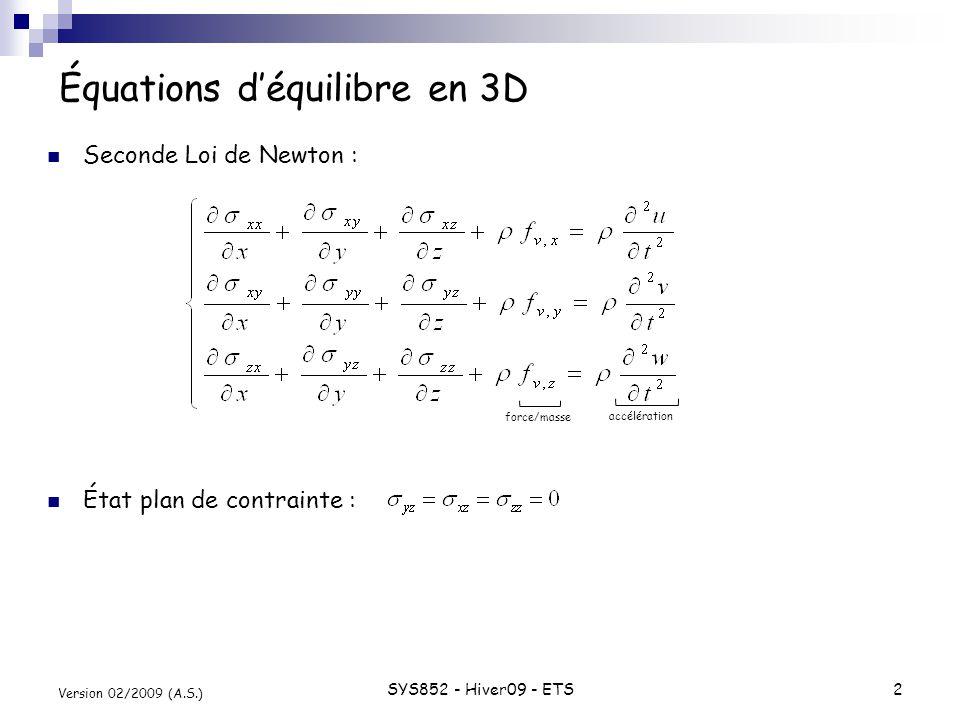 SYS852 - Hiver09 - ETS 3 Version 02/2009 (A.S.) Équations déquilibre en 3D Notion de déformation : déformation longitudinale : les facettes AB et CD ne se déplacent pas de la même manière TRACTION dans la direction