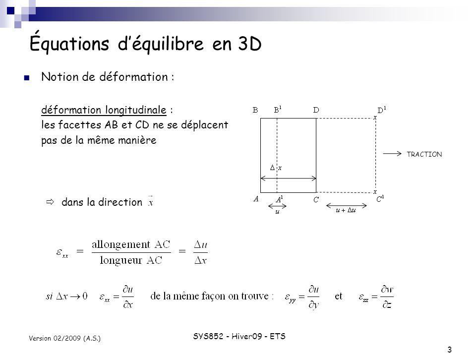 SYS852 - Hiver09 - ETS 3 Version 02/2009 (A.S.) Équations déquilibre en 3D Notion de déformation : déformation longitudinale : les facettes AB et CD n