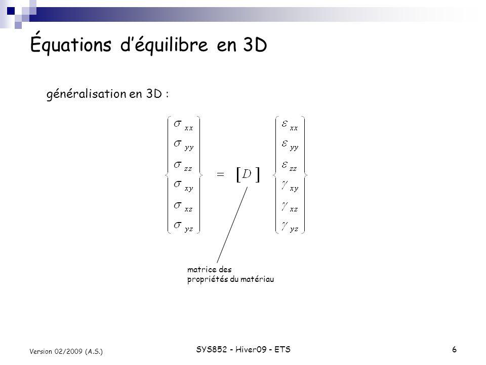 SYS852 - Hiver09 - ETS6 Version 02/2009 (A.S.) Équations déquilibre en 3D généralisation en 3D : matrice des propriétés du matériau