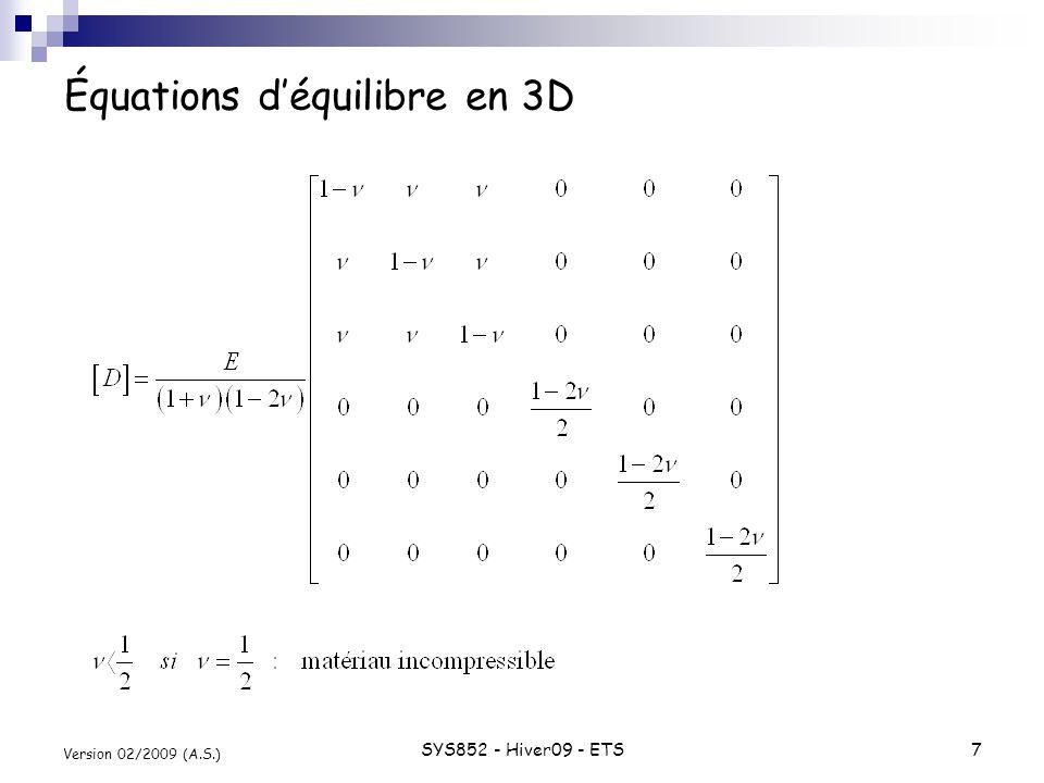 SYS852 - Hiver09 - ETS8 Version 02/2009 (A.S.) Équations déquilibre en 2D Loi de Hooke en état plan de contraintes : en imposant ces 3 conditions, on trouve une relation entre :