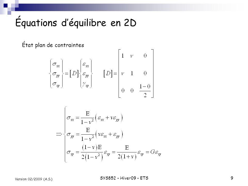 SYS852 - Hiver09 - ETS10 Version 02/2009 (A.S.) Équations déquilibre en 2D Modèle physico-mathématique de létat plan de contraintes : État plan de contrainte : équations déquilibre : État plan de contrainte : en régime permanent : État plan de contrainte :