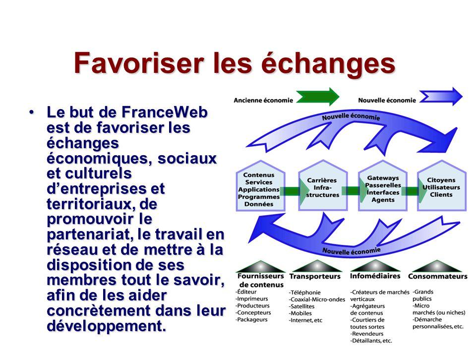 Favoriser les échanges Le but de FranceWeb est de favoriser les échanges économiques, sociaux et culturels dentreprises et territoriaux, de promouvoir le partenariat, le travail en réseau et de mettre à la disposition de ses membres tout le savoir, afin de les aider concrètement dans leur développement.Le but de FranceWeb est de favoriser les échanges économiques, sociaux et culturels dentreprises et territoriaux, de promouvoir le partenariat, le travail en réseau et de mettre à la disposition de ses membres tout le savoir, afin de les aider concrètement dans leur développement.