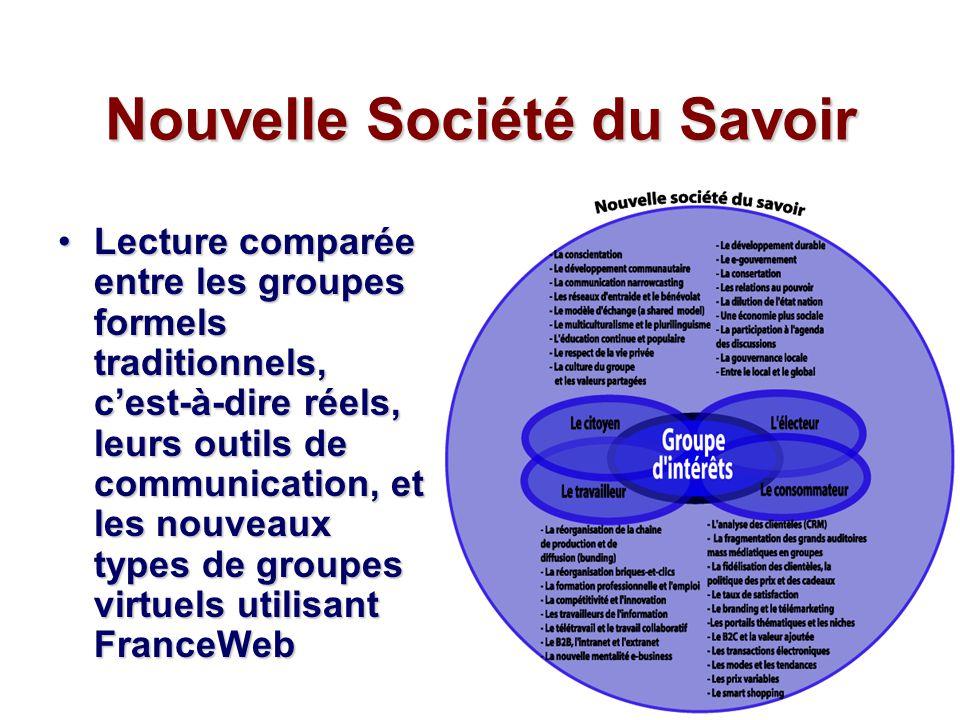 Nouvelle Société du Savoir Lecture comparée entre les groupes formels traditionnels, cest-à-dire réels, leurs outils de communication, et les nouveaux
