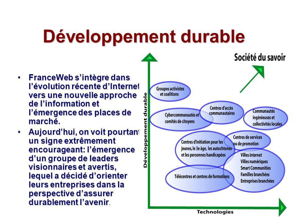 Développement durable FranceWeb sintègre dans lévolution récente dInternet vers une nouvelle approche de linformation et lémergence des places de marché.FranceWeb sintègre dans lévolution récente dInternet vers une nouvelle approche de linformation et lémergence des places de marché.