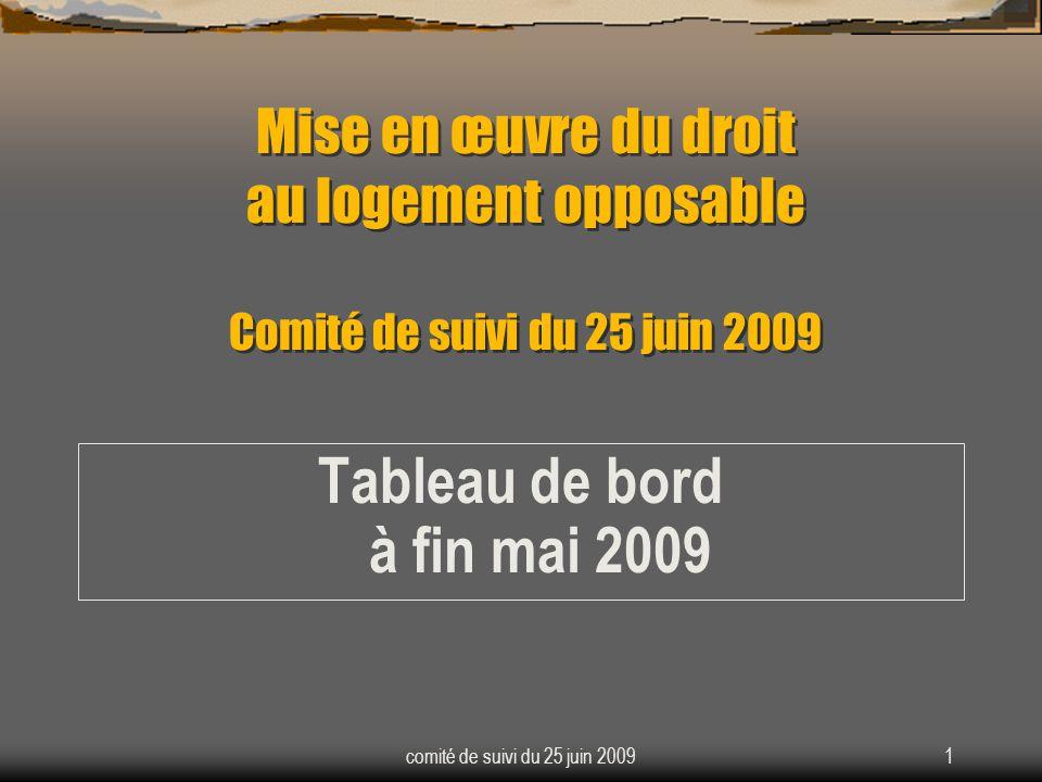 comité de suivi du 25 juin 20092 5 900 recours par mois en moyenne sur les 5 premiers mois de 2009 ( 5 300 depuis 01/01/08 – 5070 en 2008 ): Globalement en 2009, un rythme de dépôt des recours plus important quen 2008 : 90 452 recours fin mai 2009 (60 881 fin déc.
