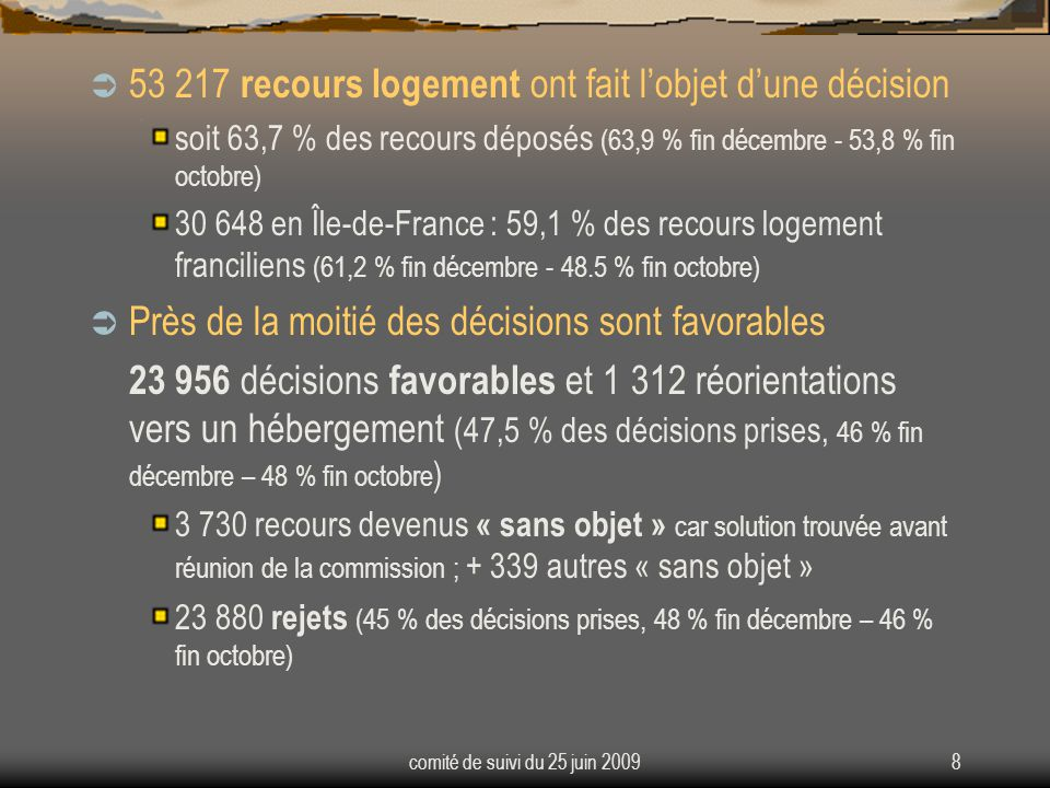 comité de suivi du 25 juin 20098 53 217 recours logement ont fait lobjet dune décision soit 63,7 % des recours déposés (63,9 % fin décembre - 53,8 % fin octobre) 30 648 en Île-de-France : 59,1 % des recours logement franciliens (61,2 % fin décembre - 48.5 % fin octobre) Près de la moitié des décisions sont favorables 23 956 décisions favorables et 1 312 réorientations vers un hébergement (47,5 % des décisions prises, 46 % fin décembre – 48 % fin octobre ) 3 730 recours devenus « sans objet » car solution trouvée avant réunion de la commission ; + 339 autres « sans objet » 23 880 rejets (45 % des décisions prises, 48 % fin décembre – 46 % fin octobre)
