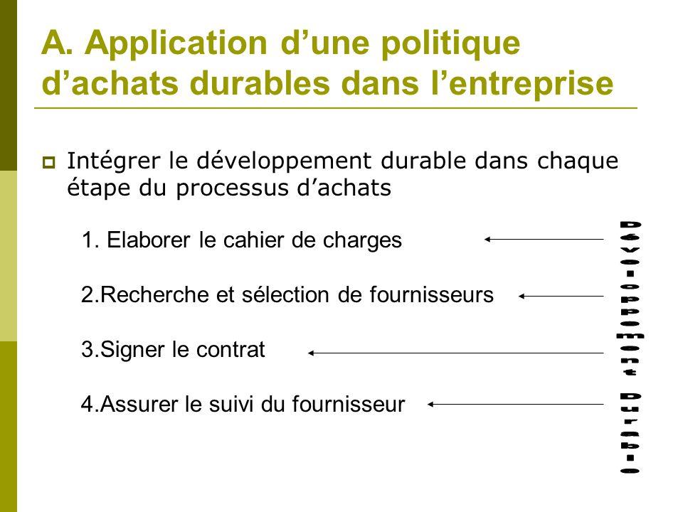 A. Application dune politique dachats durables dans lentreprise Intégrer le développement durable dans chaque étape du processus dachats 1.Elaborer le