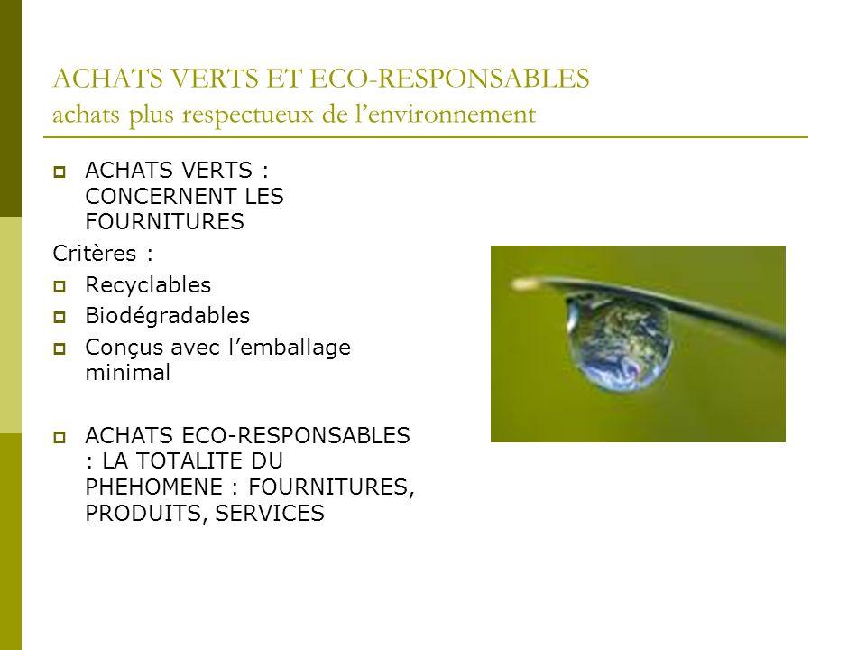 ACHATS VERTS ET ECO-RESPONSABLES achats plus respectueux de lenvironnement ACHATS VERTS : CONCERNENT LES FOURNITURES Critères : Recyclables Biodégradables Conçus avec lemballage minimal ACHATS ECO-RESPONSABLES : LA TOTALITE DU PHEHOMENE : FOURNITURES, PRODUITS, SERVICES