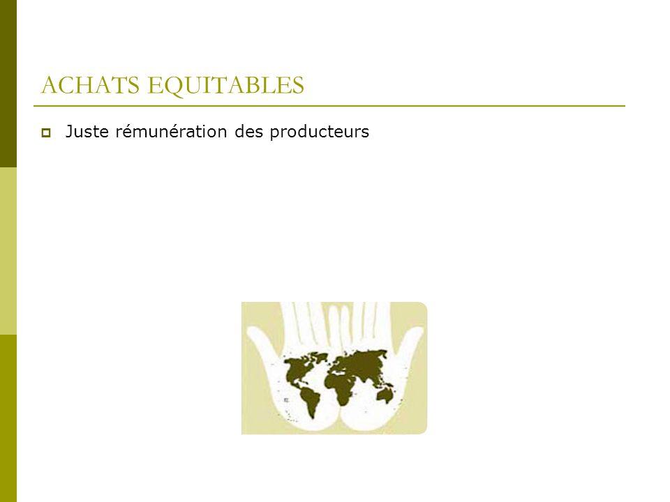 ACHATS SOLIDAIRES Produits fabriqués par les associations dinsertion professionnelle Produits fabriqués par des personnes à mobilité réduite Produits fabriqués par les jeunes en réinsertion Produits dont une partie des ventes est reversée à des associations denvironnement ou de solidarité