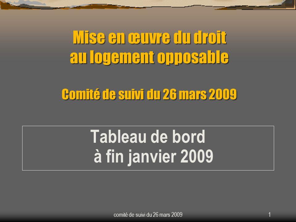 comité de suivi du 26 mars 20091 Mise en œuvre du droit au logement opposable Comité de suivi du 26 mars 2009 Tableau de bord à fin janvier 2009