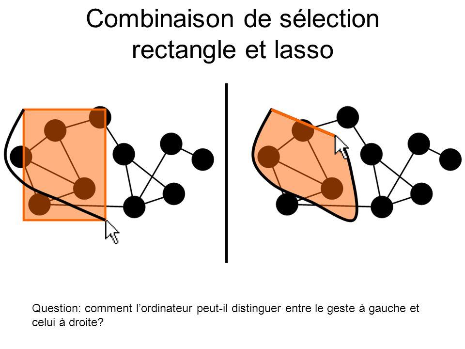 Combinaison de sélection rectangle et lasso Question: comment lordinateur peut-il distinguer entre le geste à gauche et celui à droite?
