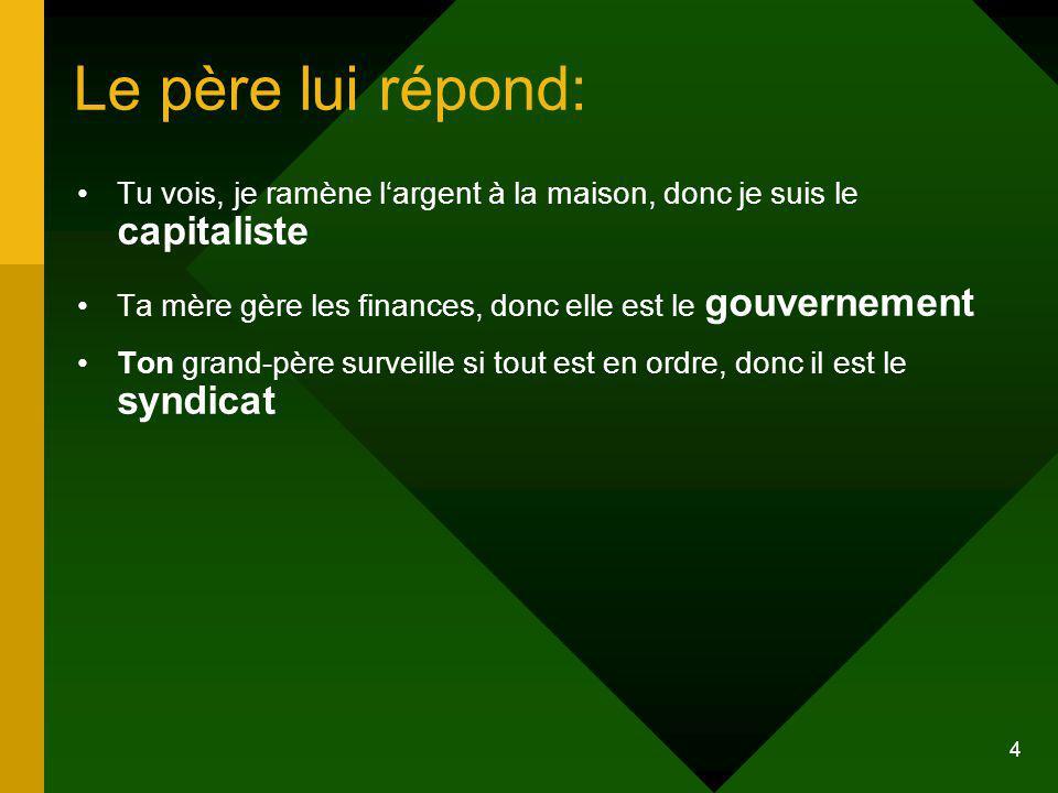 4 Le père lui répond: Tu vois, je ramène largent à la maison, donc je suis le capitaliste Ta mère gère les finances, donc elle est le gouvernement Ton