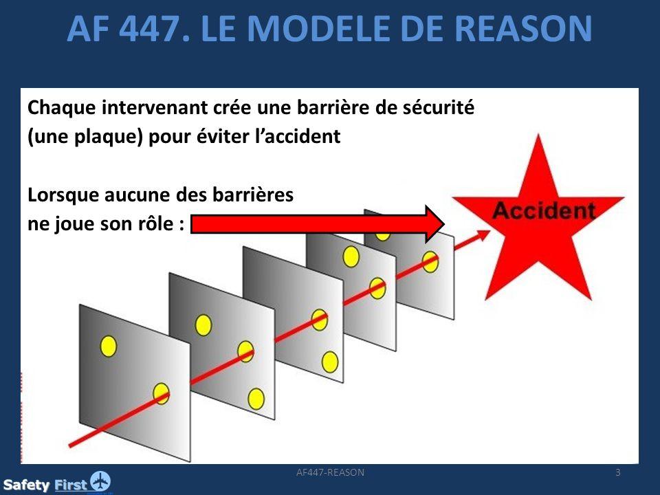 Chaque intervenant crée une barrière de sécurité (une plaque) pour éviter laccident Lorsque aucune des barrières ne joue son rôle : 3AF447-REASON AF 447.