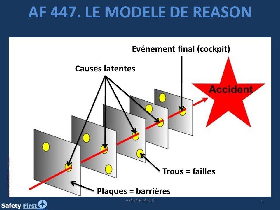 5AF447-REASON AF 447. LE MODELE DE REASON Les plaques AIRBUS DGAC-EASA BEA AIR FRANCE Equipage