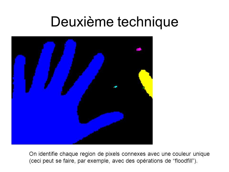 Deuxième technique On identifie chaque region de pixels connexes avec une couleur unique (ceci peut se faire, par exemple, avec des opérations de floo