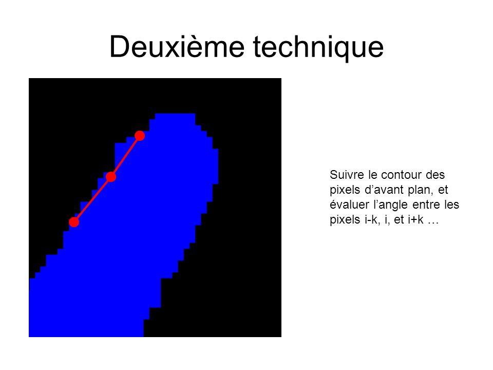 Deuxième technique Suivre le contour des pixels davant plan, et évaluer langle entre les pixels i-k, i, et i+k …