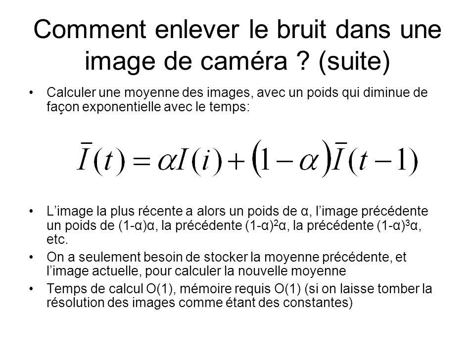 Comment enlever le bruit dans une image de caméra ? (suite) Calculer une moyenne des images, avec un poids qui diminue de façon exponentielle avec le