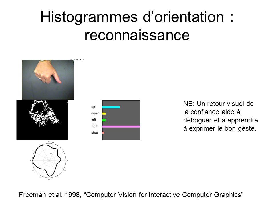 Histogrammes dorientation : reconnaissance NB: Un retour visuel de la confiance aide à déboguer et à apprendre à exprimer le bon geste. Freeman et al.