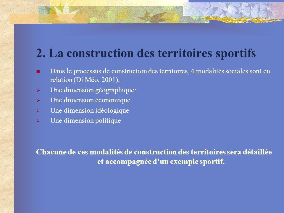 2. La construction des territoires sportifs Dans le processus de construction des territoires, 4 modalités sociales sont en relation (Di Méo, 2001). U