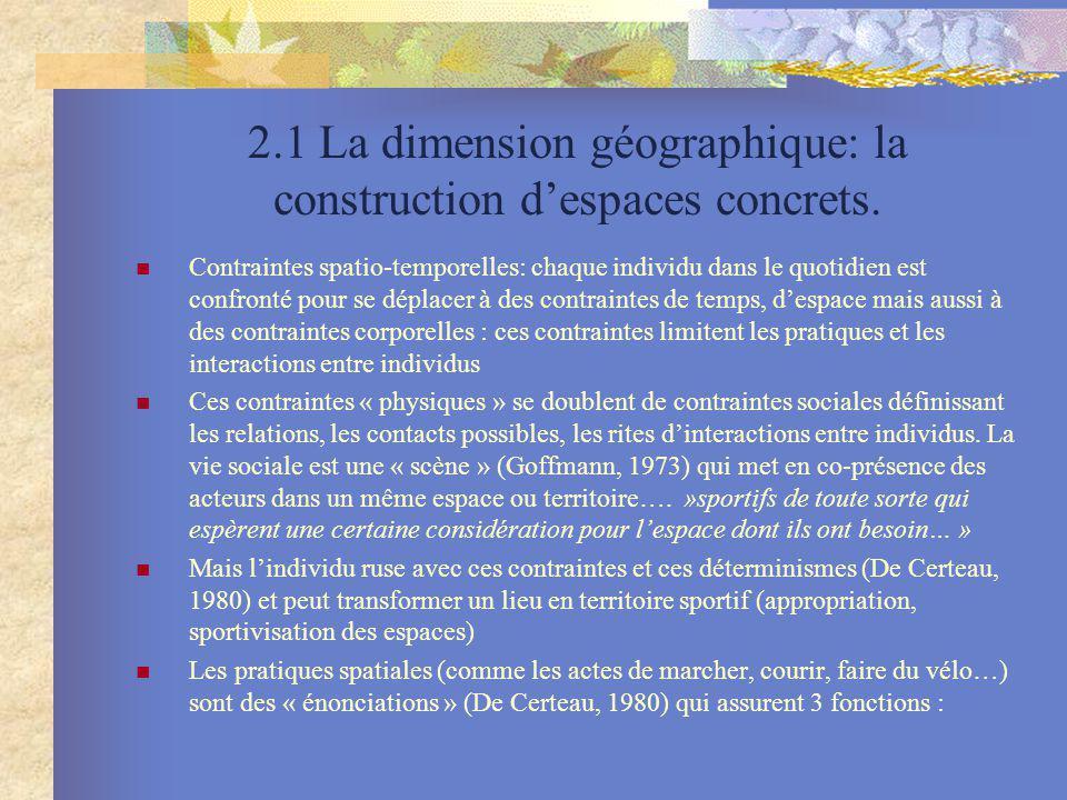 2.1 La dimension géographique: la construction despaces concrets. Contraintes spatio-temporelles: chaque individu dans le quotidien est confronté pour