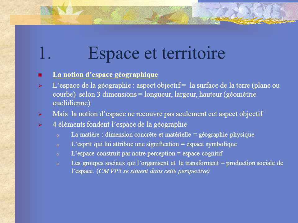 Les paradoxes du territoire Le territoire comme construction sociale.
