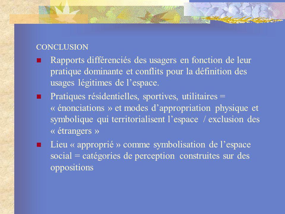 CONCLUSION Rapports différenciés des usagers en fonction de leur pratique dominante et conflits pour la définition des usages légitimes de lespace. Pr