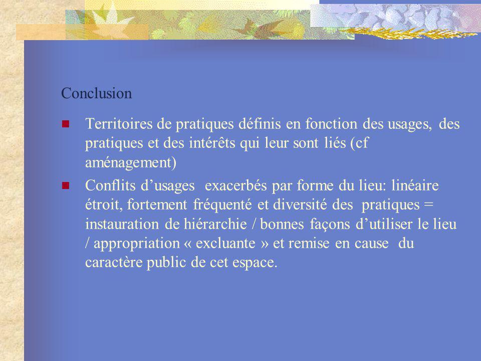 Conclusion Territoires de pratiques définis en fonction des usages, des pratiques et des intérêts qui leur sont liés (cf aménagement) Conflits dusages