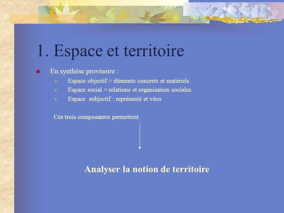 1. Espace et territoire En synthèse provisoire : Espace objectif = éléments concrets et matériels Espace social = relations et organisation sociales E