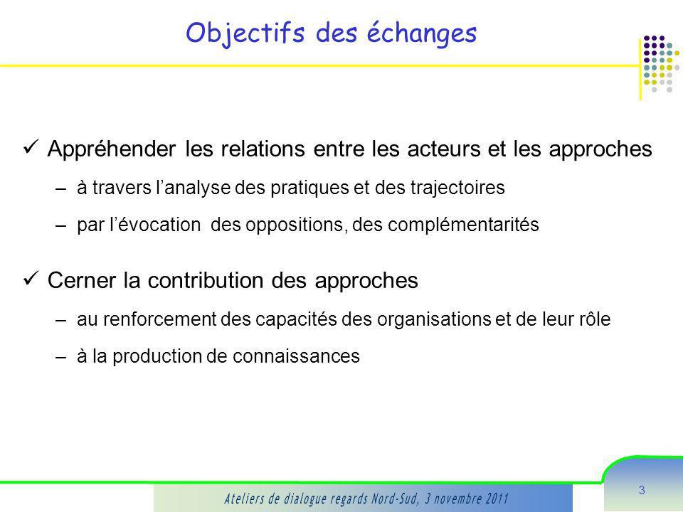 3 Objectifs des échanges Appréhender les relations entre les acteurs et les approches –à travers lanalyse des pratiques et des trajectoires –par lévocation des oppositions, des complémentarités Cerner la contribution des approches –au renforcement des capacités des organisations et de leur rôle –à la production de connaissances
