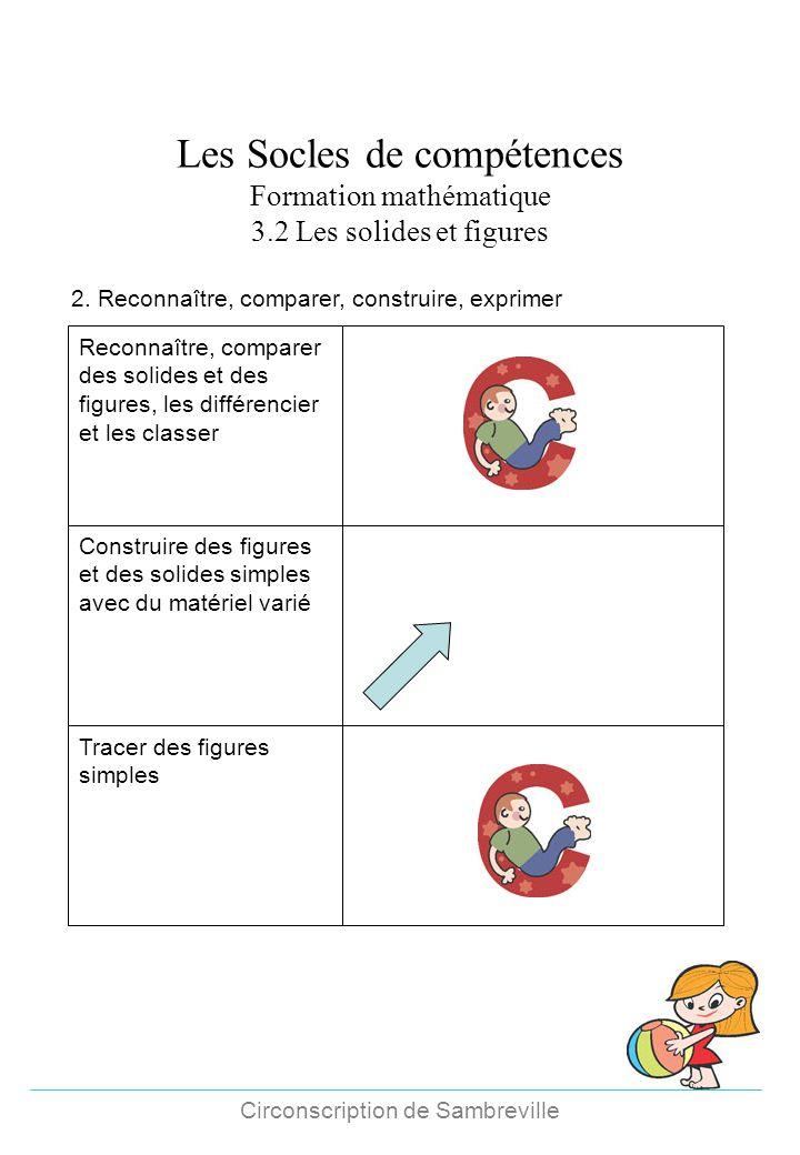 Les Socles de compétences Formation mathématique 3.2 Les solides et figures 2. Reconnaître, comparer, construire, exprimer Reconnaître, comparer des s