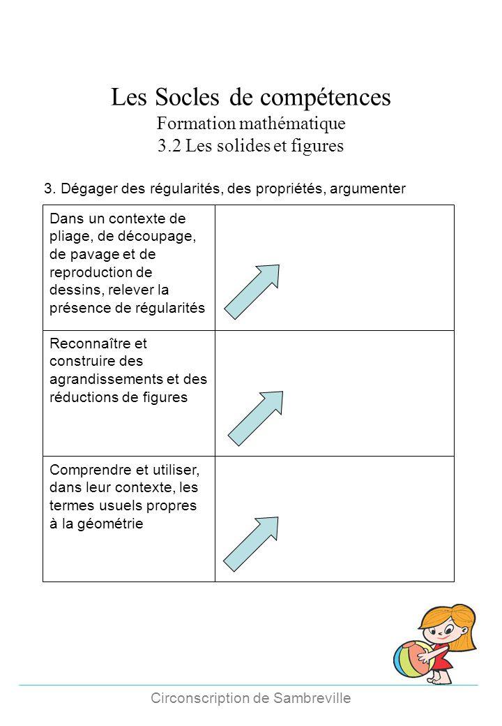 Les Socles de compétences Formation mathématique 3.2 Les solides et figures 3. Dégager des régularités, des propriétés, argumenter Dans un contexte de