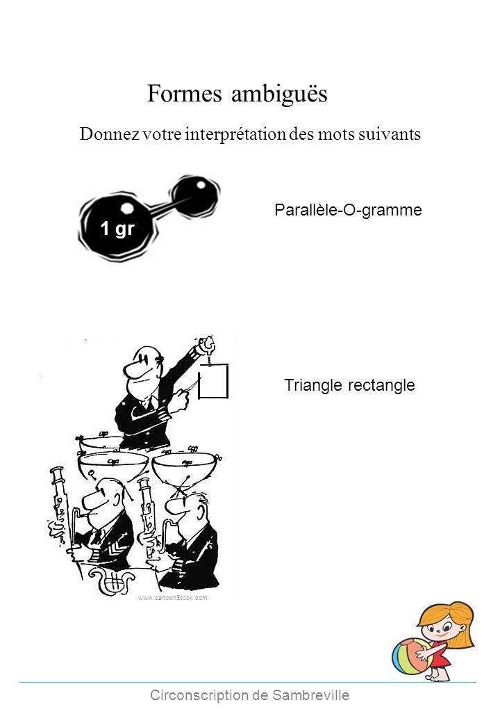 Formes ambiguës 1 gr Parallèle-O-gramme Triangle rectangle www.cartoonStock.com Donnez votre interprétation des mots suivants Circonscription de Sambr
