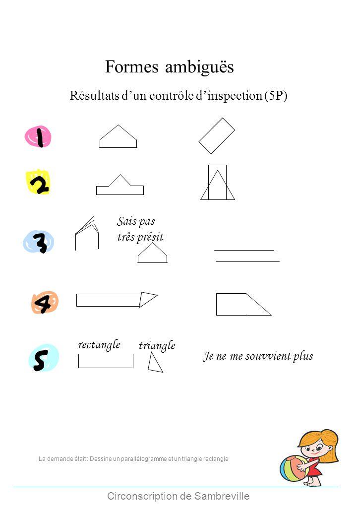 Formes ambiguës La demande était : Dessine un parallélogramme et un triangle rectangle Résultats dun contrôle dinspection (5P) Sais pas três présit re