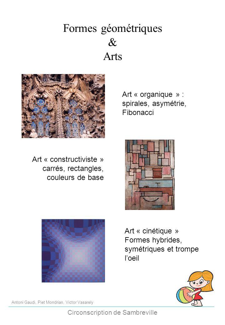 Formes géométriques & Arts Circonscription de Sambreville Art « organique » : spirales, asymétrie, Fibonacci Art « constructiviste » carrés, rectangle